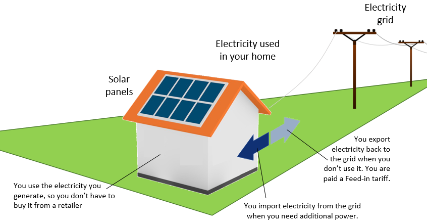 Feed-in tariff picture.png